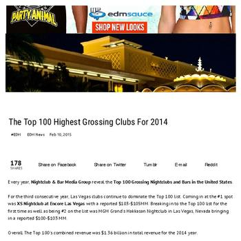 The Top 100 Highest Grossing Clubs For 2014
